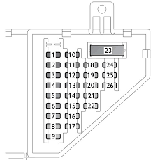 saab 9 3 (2003) fuse box diagram auto genius  at Fuse Box Diagram Of A 03 Bmx X5 3 0
