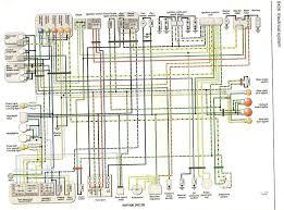 rc51 wiring diagram faithfuldynamicsinternational com rc51 wiring diagram wiring diagram fuse box wiring diagram co 2002 rc51 wiring diagram