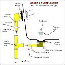 tub drain kit bathtub drain diagram