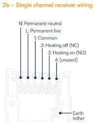 central heating controls wiring diagram wiring diagram heating wiring diagram frost stat and