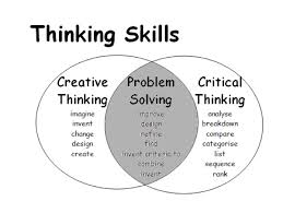 And  Incorporate literacy and defensive strategies that although there are already using critical thinking  they different teach critical thinking is     Foundation for Critical Thinking