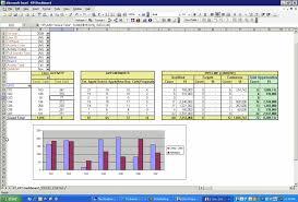 Project Management Kpi Dashboard Template Xls Goal Goodwinmetals Co