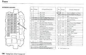 1993 honda civic ex radio wiring diagram fuse box accord stereo and 1993 honda civic wiring diagram manual at 1993 Honda Civic Wiring Diagram