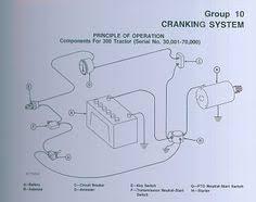 john deere l130 safety switch wiring diagrams home and john deere l130 safety switch wiring diagrams 110 john deere tractor wiring diagram deere