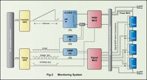 genset synchronizing panel wiring diagram wiring diagrams generator synchronizing panel wiring diagram digital