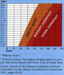 Osteoarthritis Role Of Body Weight In Osteoarthritis