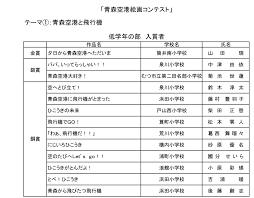 2016青森空港絵画コンテスト入賞者発表 青森空港ビル株式会社