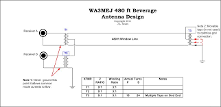 european beverage shown in figure 2 and described in references 1 and 2 in only the most basic of terms still others have written of this antenna on their web pages 8