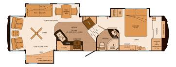 rv floor plans. LIFESTYLE\u0027s New LS34SB Floor Plan Rv Plans