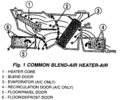 1997 Ford Contour Air Blend Control Not Working as well Chrysler Sebring Questions   heat on one side only on a 2005 as well  in addition 2002   2008 ford explorer heater a c vent blend door actuator together with  likewise  further Blend Door   Step 7   Secondary Actuator Removal together with 2002 Ford Explorer Blend Door Broken  13  plaints as well Backyards   Testing Blend Door Actuator Ford Ranger Edge furthermore How To Install Replace AC Heater Fan Blower Speed Control Resistor together with Ford F250 Replace Blend Door How to   Ford Trucks. on ford ranger blend door wiring diagram