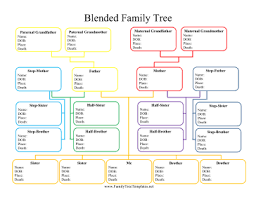 Genealogy Diagram Free Simple Wiring Diagram