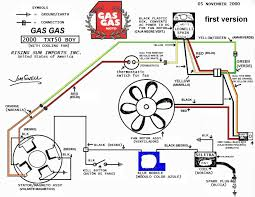 motorcycle wiring diagram cdi with ex le facile including example 13 GY6 Cdi Wiring Diagram motorcycle wiring diagram cdi with ex le facile including example 13