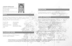 Me - Creative Portfolio Resume / Cv Html5 Template By M_Adnanme ...