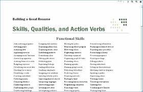 Contribute Synonym Resume Pretty Free Resume App Resume Design Extraordinary Strong Synonym Resume