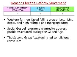 progressivism essay progressivism essay can you write my research populism and progressivism essay questions essay for youpopulism and progressivism essay questions image