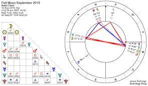 Full Moon Chart 2019 Full Moon September 2019 The Phoenix Astrology King