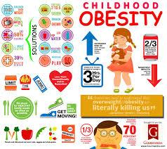 essay on obesity in children essay on autism autism essay autism  child obesity essay child obesity essay nvrdns com visual rhetoric essay outline coursework writing servicevisual rhetoric