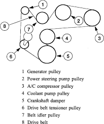 no compressor bypass pulley available?? the ranger station forums 2006 Ford Explorer 4 0 Engine Diagram this drawing came up for the ranger 4 0l sohc engine ww2 justanswer com uploads wo 1_190726_1 gif Ford 4.0 SOHC Engine Diagram