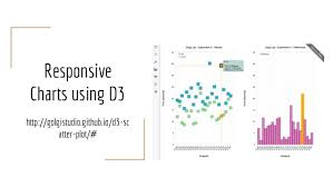 Responsive Charts Using D3