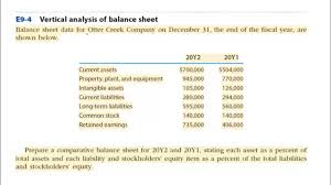 Balance Sheet Preparation Examples Vertical Analysis Of Balance Sheet Example YouTube 9