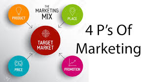 Product And Price 4 Ps Of Marketing Marketing Mix Philip Kotler Product Price Place Promotion Hindi
