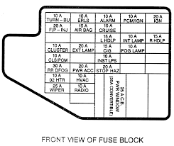 96 chevy cavalier fuse diagram trusted wiring diagram online chevy cavalier fuse box diagram wiring diagrams chevy tracker fuse diagram 2000 cavalier fuse box diagram