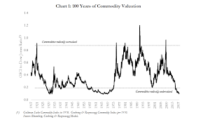 Gold Price Forecast Institutional Investor Presentation
