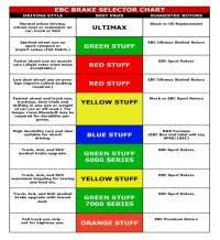 Ebc Brake Pad Colour Chart Ebc Brakes