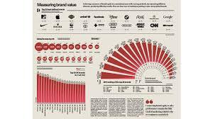 Adobe Creative Suite Comparison Chart Build Expert Infographics For Your Next Presentation