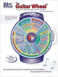 Music Master The Guitar Music Theory Wheel Chart Amazon