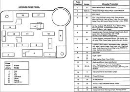 1999 ford ranger fuse panel diagram wiring library inspiration template ford ranger fuse panel diagram large size
