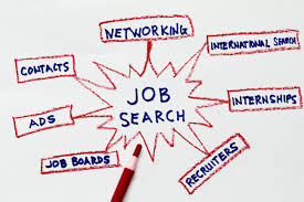 What Is The Best Job Site 5 Recruitment Advertising Tricks That Put Your Job Board At