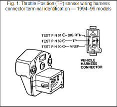 tps throttle position sensor automechanic tps pin locations