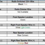 2005 ford focus stereo wiring diagram beautiful 2007 ford fusion 2005 ford focus stereo wiring diagram lovely focus wiring diagram schematic diagram electronic schematic diagram
