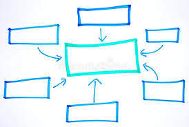 Blank Business Diagrams Stock Photo Image Of Note Data