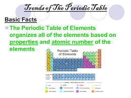 Periodic Table of Elements - ppt video online download