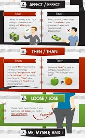 Grammar Tips Super Simple Grammar Tips Roth Staffing Candidate Blog