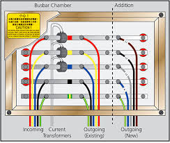 what is busbar chambers buy online at low price in easysparepart a busbar either be supported on insulators or else insulation completely surround it busbars are protected from accidental contact either by a