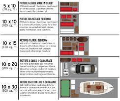 New Horizon Self Storage Size Guide