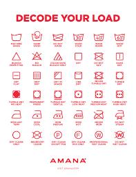 The Laundry Care Symbols Puzzle Decoded Amana Appliances
