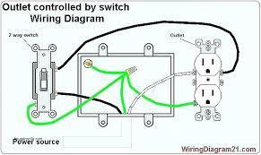 installing a light switch installing a light switch how installing light switch in existing wall installing
