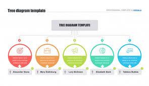 Flow Chart In Google Slides Tree Diagram Google Slides
