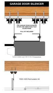 garage door silencer sound isolation clips for the isolation of the garage door vibrations