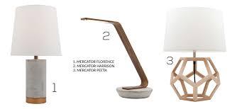 scandinavian lighting. Scandinavian Table Lamps Lighting