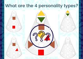 What Are The Four Personality Types In Human Design Dr