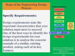 Develop A Solution Design Process Learning Target Engineering Design Process Ppt Download