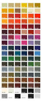 Ral K7 Colour Chart Ral K7 Paint And Powder Coat Finish Ral Color Chart Ral