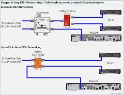 dish hopper 3 wiring diagram intended for dish network wiring dish network satellite wiring diagram dish hopper 3 wiring diagram intended for dish network wiring diagram hopper vehicledata on tricksabout