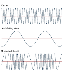 carrier definition. frequency modulation carrier definition