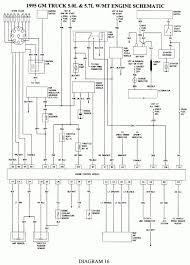 wiring diagram for 1999 gmc yukon wiring library 1999 gmc yukon engine diagram repair guides wiring diagrams wiring diagrams autozone